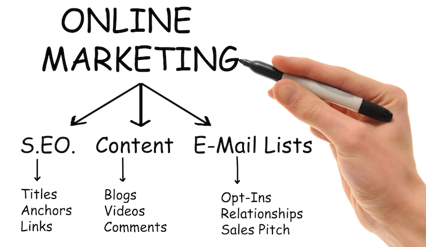 Increase Your Exposure Using These Online Marketing Techniques Online Marketing Strategies